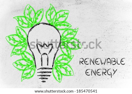 green economy and sustainability, conceptual image with foliage growing around an idea