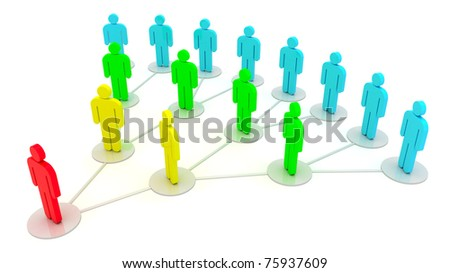 Group of people in a social network