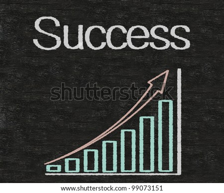 growing written on blackboard with chart up, background, high resolution - stock photo