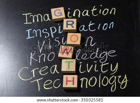 growth acronym written on the blackboard