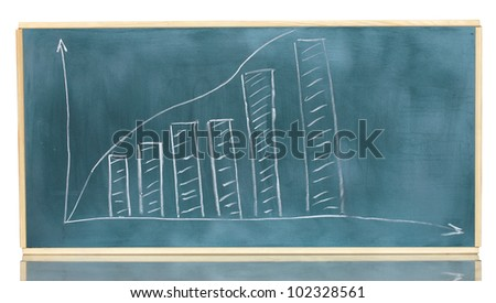 Growth chart is drawn on the blackboard isolated on white - stock photo