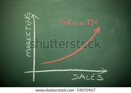 Growth Chart on black (green) board - stock photo