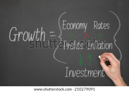 Growth concept formula on a chalkboard