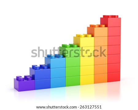 Growth graph diagram made of colorful toy building blocks isolated on white background. - stock photo