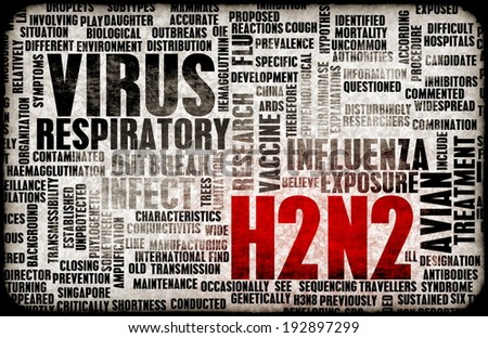 H2N2 Concept as a Medical Research Topic
