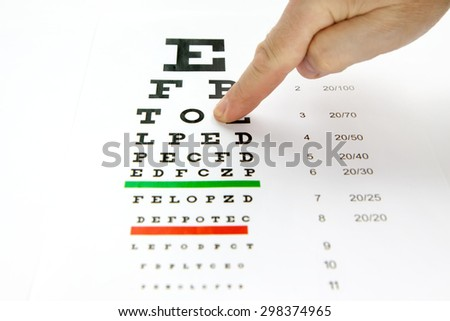 hand and vision chart isolated at white background