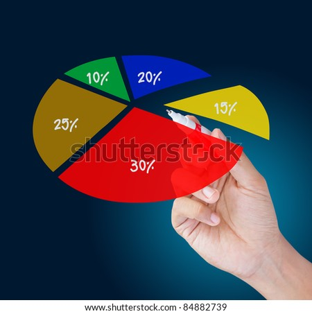 hand business show circle graph