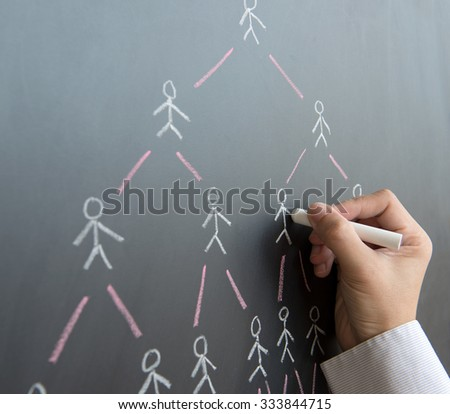 Hand draw multi level marketing diagram on black board