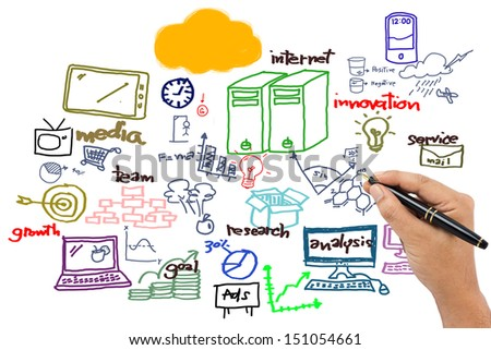 Hand drawing a colorful concept of modern business learning - stock photo