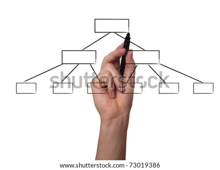 hand drawing a flowchart on a whiteboard (focus on the draw) - stock photo