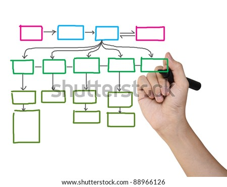 Hand drawing an empty flow chart for business or network plan - stock photo