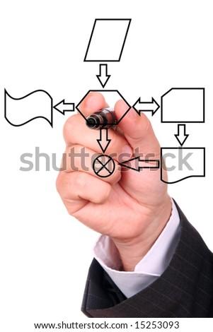 Hand drawing an organization chart - stock photo