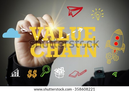 hand drawing and writing VALUE CHAIN , business concept , business idea - stock photo