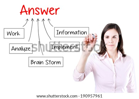 Hand drawing chart how to get answer, can be used for business concept.