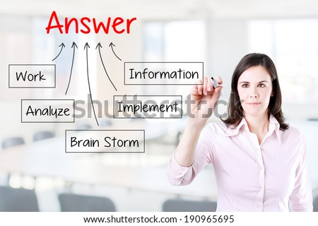 Hand drawing chart how to get answer, can be used for business concept. Office background.