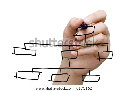 Hand drawing chart in whiteboard isolated on white