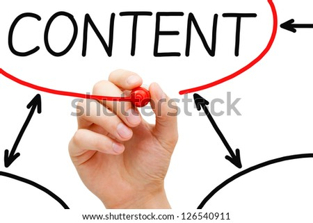 Hand drawing Content flow chart on transparent wipe board. - stock photo