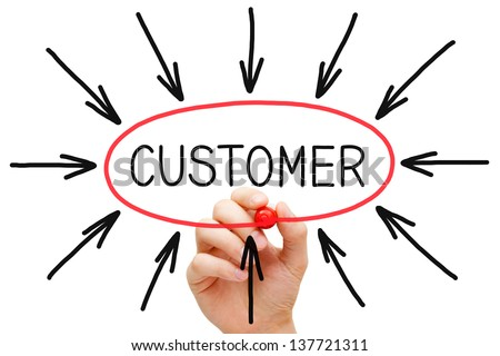 Hand drawing Customer concept with marker on transparent wipe board. - stock photo
