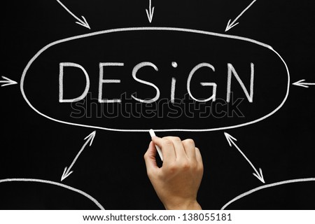 Hand drawing Design flow chart with white chalk on blackboard. - stock photo