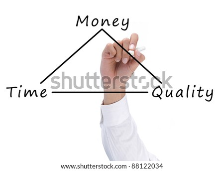hand drawing diagram of balance concept between time, quality and money - stock photo
