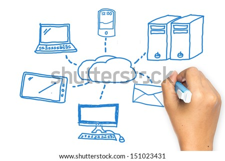 Hand drawing diagram of cloud computing on whiteboard - stock photo