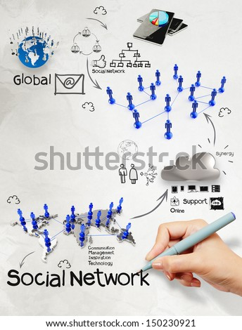 hand drawing  diagram of  social network structure as concept - stock photo
