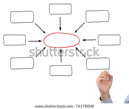 Hand drawing empty diagram on virtual whiteboard