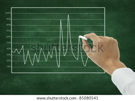 Hand drawing graph on chalkboard - stock photo