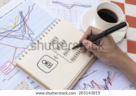 Hand Drawing Human Idea Sketch with Coffee - stock photo
