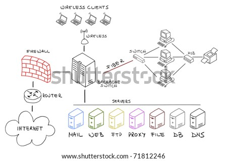 Hand drawing Network. Drawn by hand and scanned. - stock photo