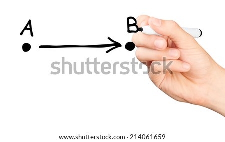 Hand drawing Point A to B isolated on white background - stock photo