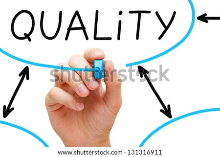 Hand drawing Quality flow chart with blue marker on transparent wipe board. - stock photo