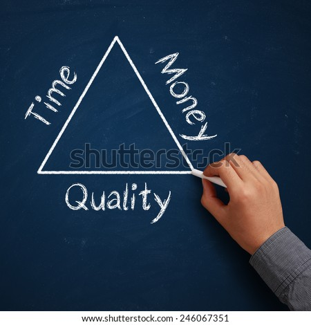 Hand drawing relation between time, money and quality on a chalkboard. - stock photo