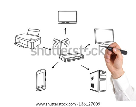 hand drawing scheme wireless connection - stock photo