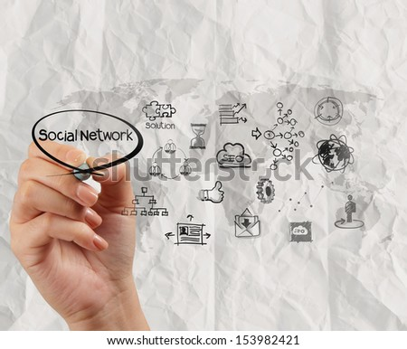 hand drawing social media icon with crumpled recycle paper background as concept