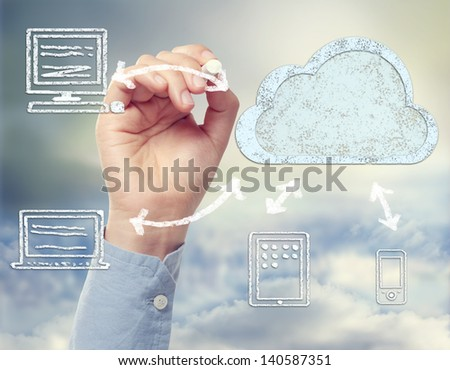 Hand Drawing with Chalk a Cloud Computing Connectivity Concept