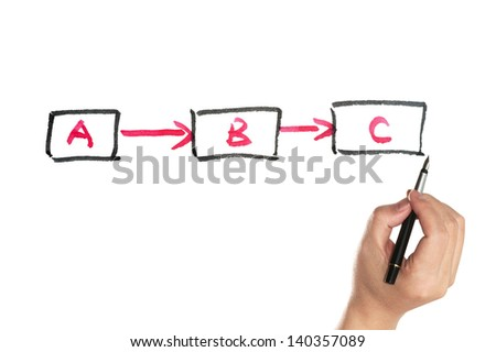 Hand drawing work flow diagram on white paper - stock photo