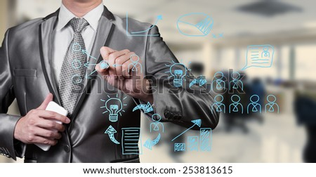 Hand drawing workflow  of business man, business concept
