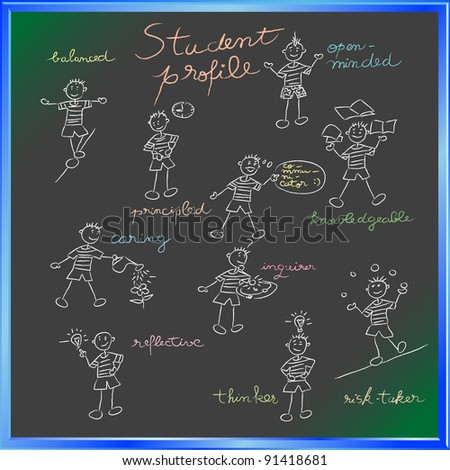 hand drawn children composition for international school, student profile chalk doodles set