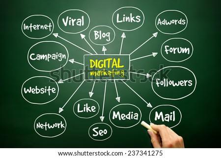 Hand drawn Digital Marketing mind map, business concept on blackboard - stock photo