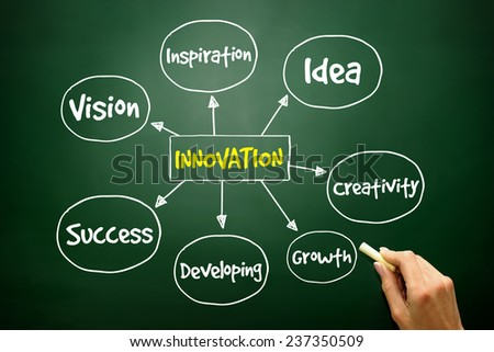 Hand drawn Innovation Solutions mind map, business concept on blackboard - stock photo