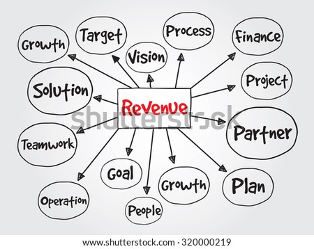 Hand drawn Revenue, business concept for presentations and reports