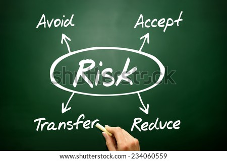 Hand drawn Risk management concept, business strategy on blackboard - stock photo