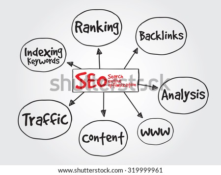 Hand drawn SEO - Search engine optimization, business concept for presentations and reports - stock photo