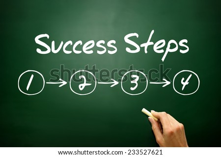 Hand drawn Success Steps (4) concept, business strategy on blackboard  - stock photo