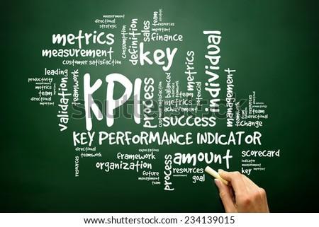 Hand drawn Wordcloud tags of KPI - key performance indicators concept on blackboard - stock photo