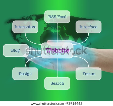 Hand Hold Seven Diagram to Create Popular Website with World Map Background - stock photo