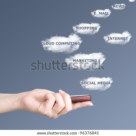 Hand holding modern mobile telephone. Business with word cloud computing. Concept - stock photo