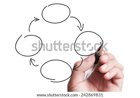 Hand is drawing blank chart on transparent white board. - stock photo