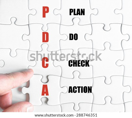 Hand of a business man completing the puzzle with the last missing piece.Concept image of Business Acronym PDCA as Plan Do Check Action